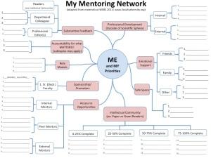 mentornetworkmap